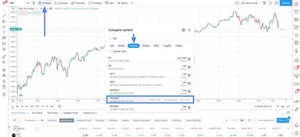 strategia di day trading come va impostata e a cosa prestare attenzione